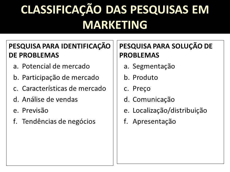 CLASSIFICAÇÃO DAS PESQUISAS EM MARKETING