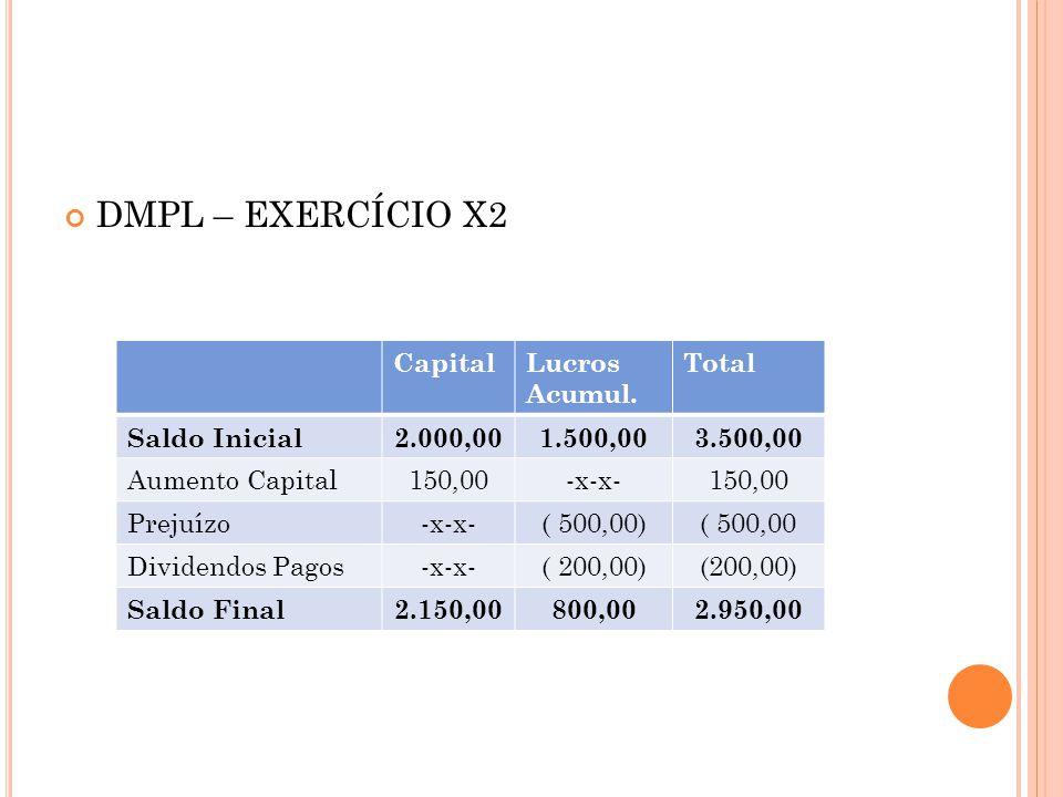 DMPL – EXERCÍCIO X2 Capital Lucros Acumul. Total Saldo Inicial