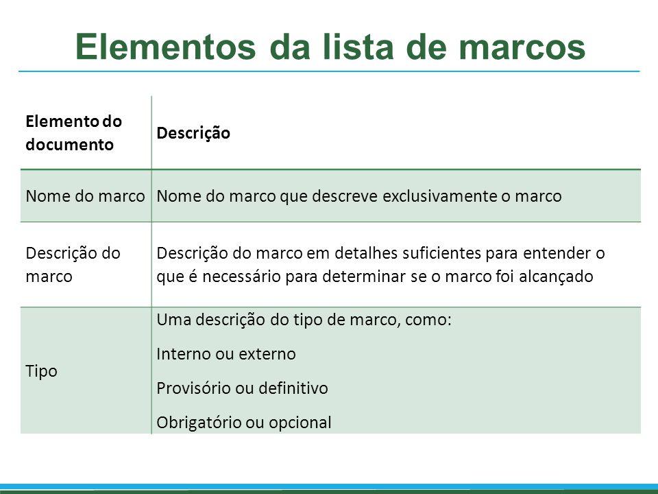Elementos da lista de marcos