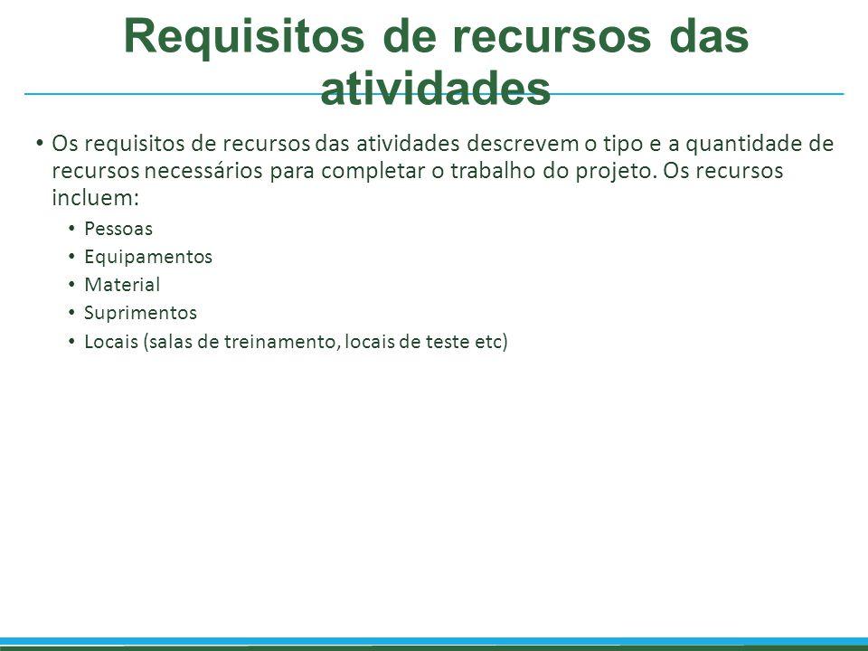 Requisitos de recursos das atividades