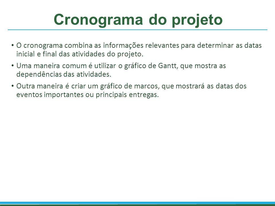 Cronograma do projeto O cronograma combina as informações relevantes para determinar as datas inicial e final das atividades do projeto.