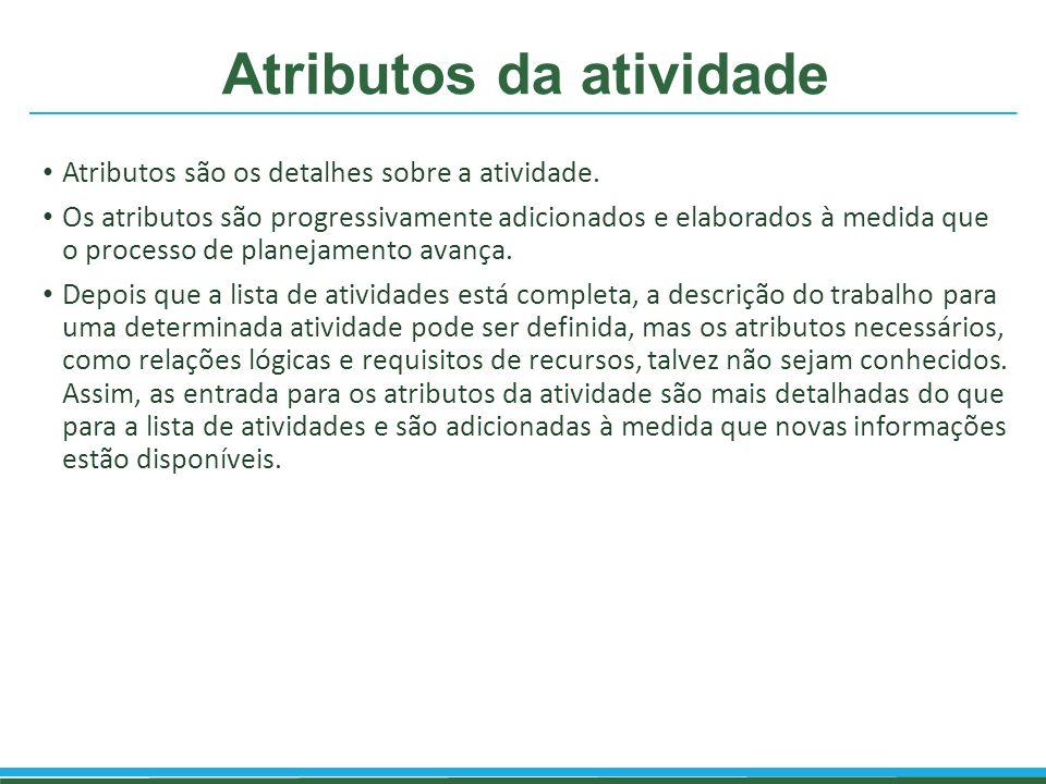 Atributos da atividade