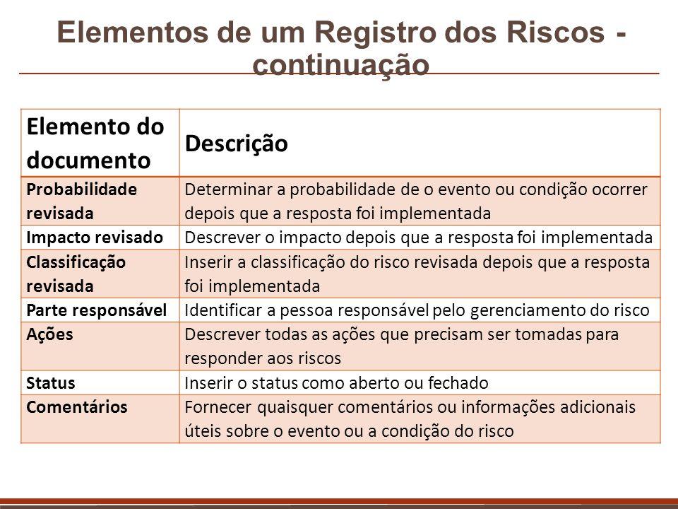Elementos de um Registro dos Riscos - continuação