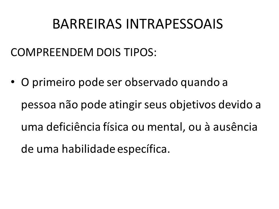 BARREIRAS INTRAPESSOAIS