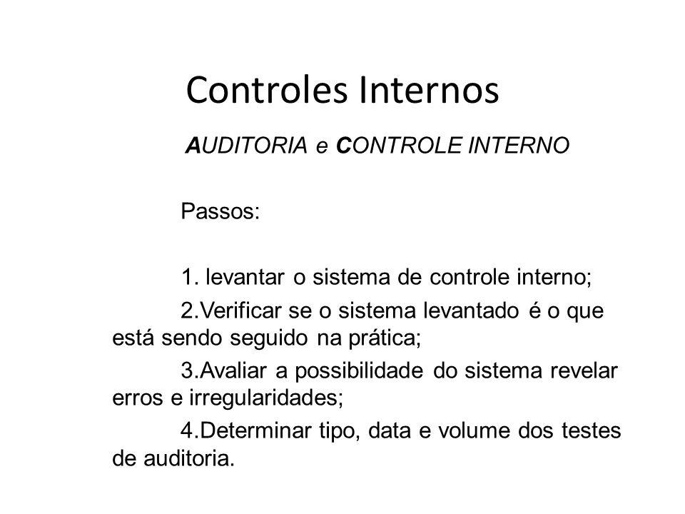 AUDITORIA e CONTROLE INTERNO