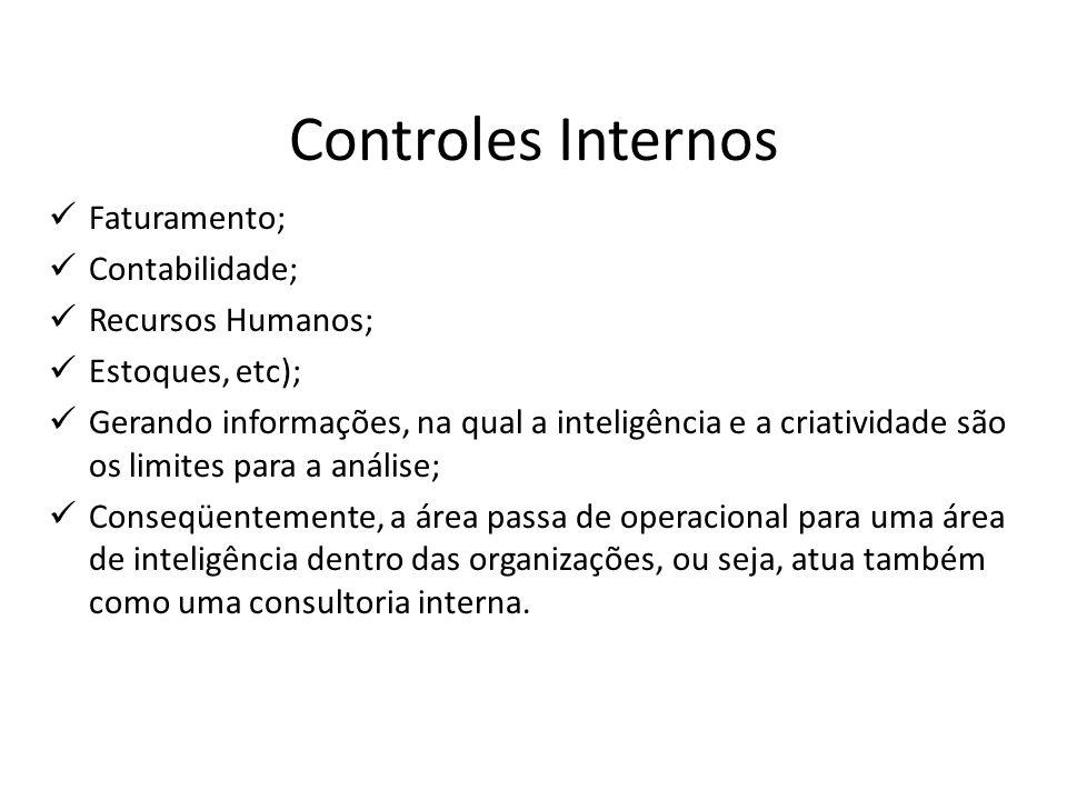 Controles Internos Faturamento; Contabilidade; Recursos Humanos;