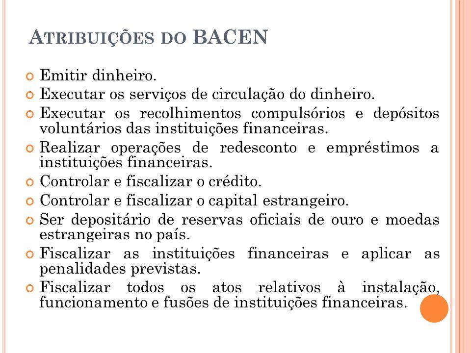 Atribuições do BACEN Emitir dinheiro.