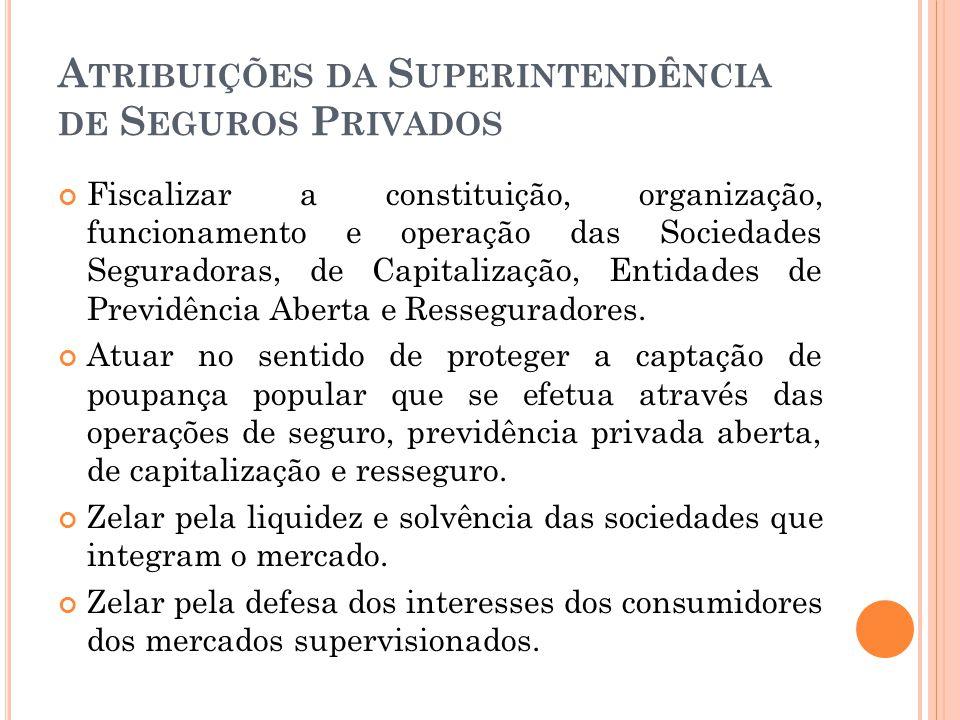 Atribuições da Superintendência de Seguros Privados