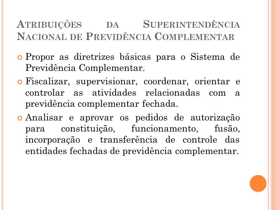 Atribuições da Superintendência Nacional de Previdência Complementar