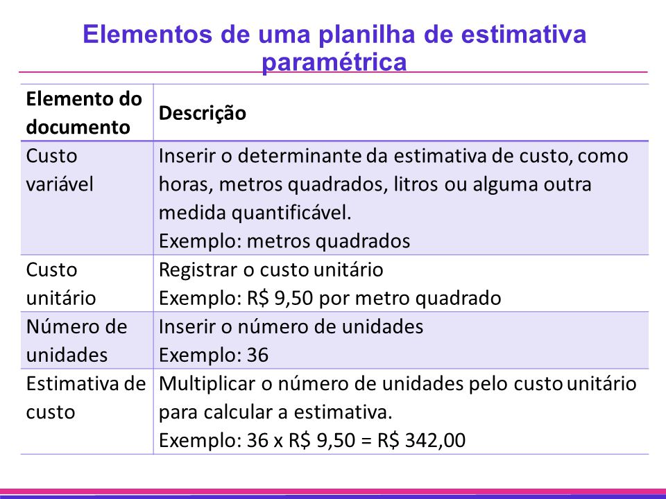 Elementos de uma planilha de estimativa paramétrica