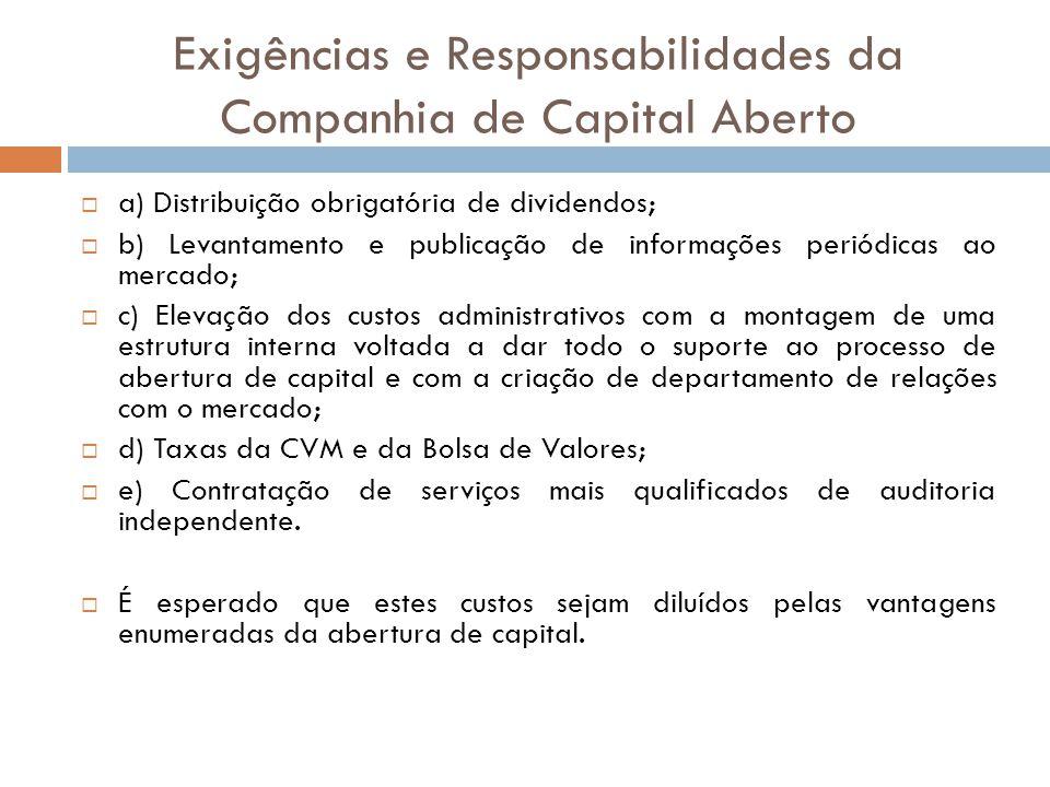 Exigências e Responsabilidades da Companhia de Capital Aberto