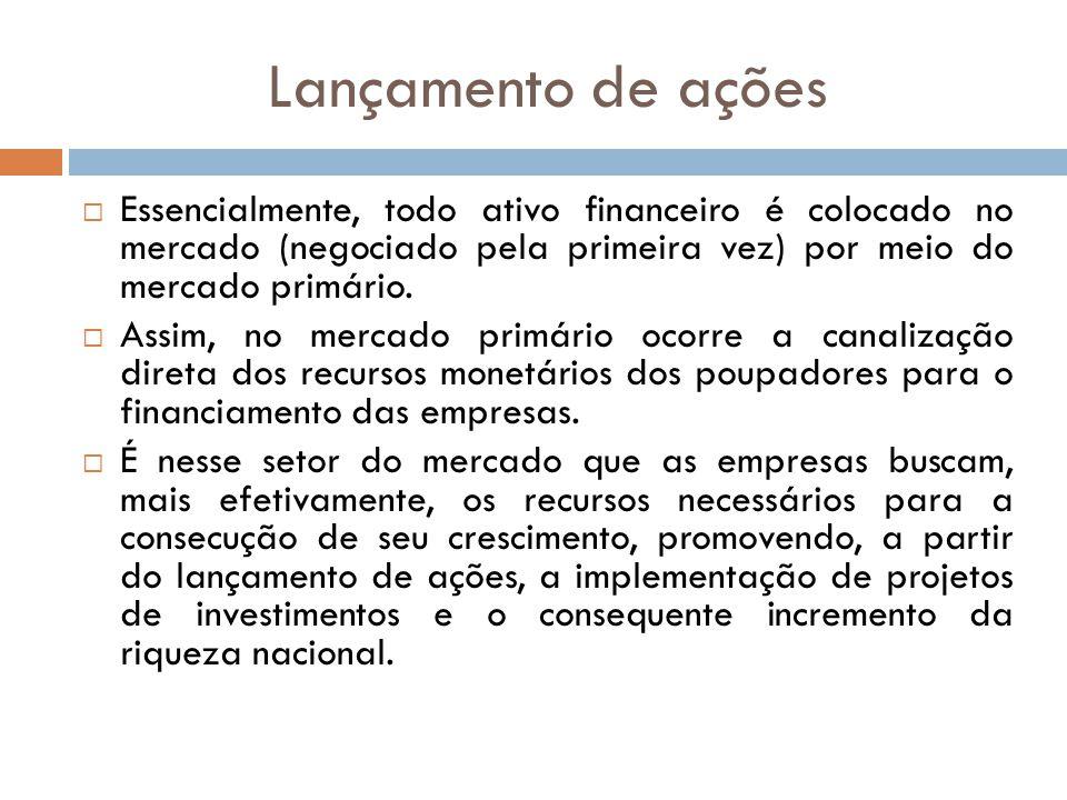 Lançamento de ações Essencialmente, todo ativo financeiro é colocado no mercado (negociado pela primeira vez) por meio do mercado primário.