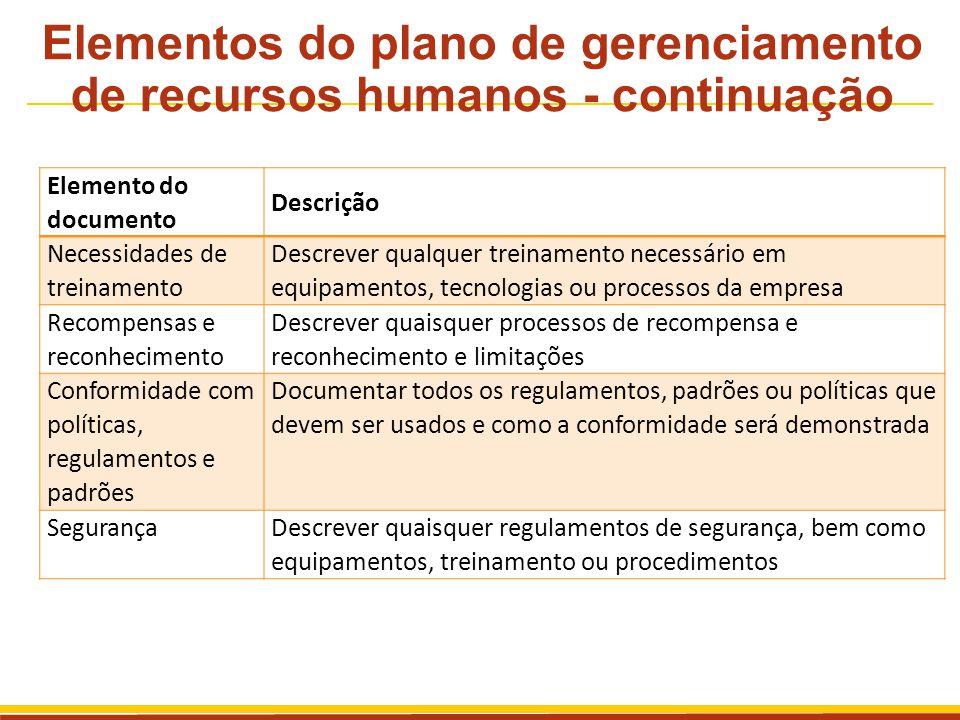 Elementos do plano de gerenciamento de recursos humanos - continuação