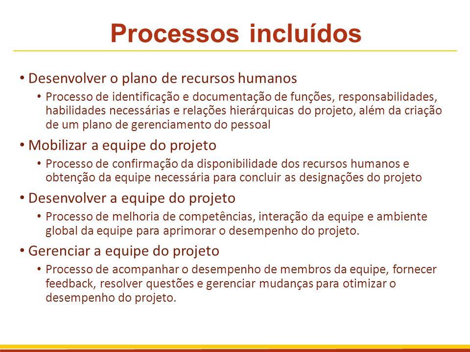 Processos incluídos Desenvolver o plano de recursos humanos