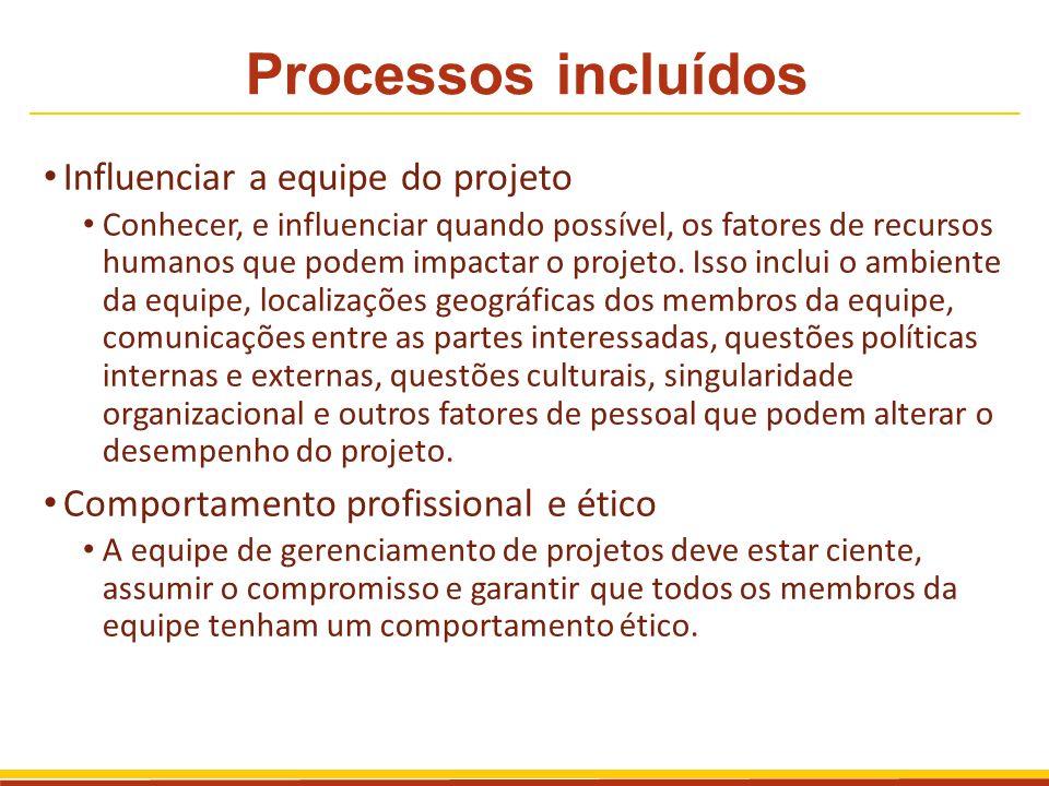 Processos incluídos Influenciar a equipe do projeto