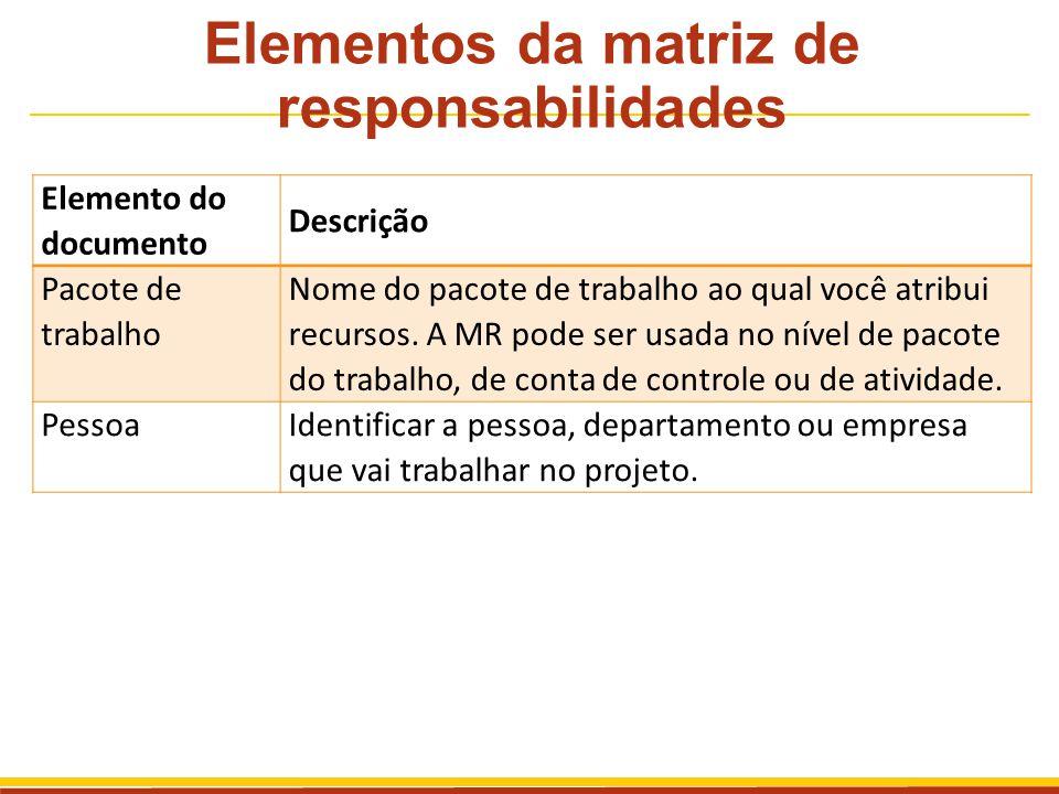 Elementos da matriz de responsabilidades