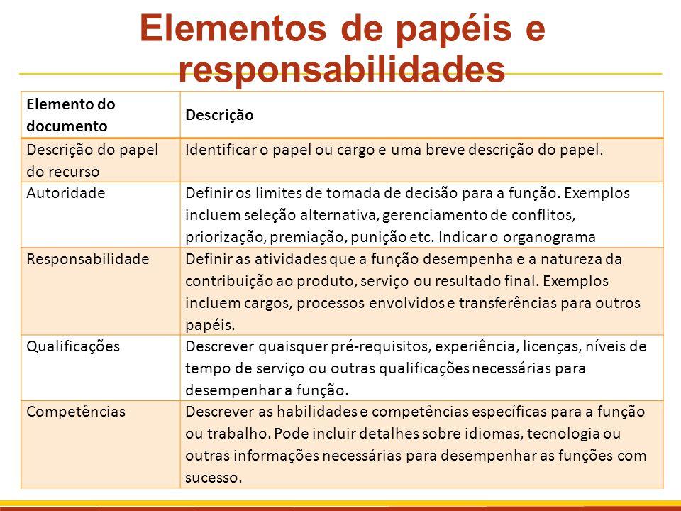 Elementos de papéis e responsabilidades