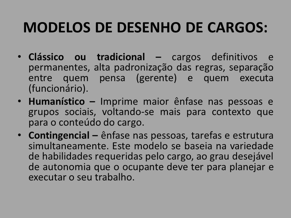 MODELOS DE DESENHO DE CARGOS: