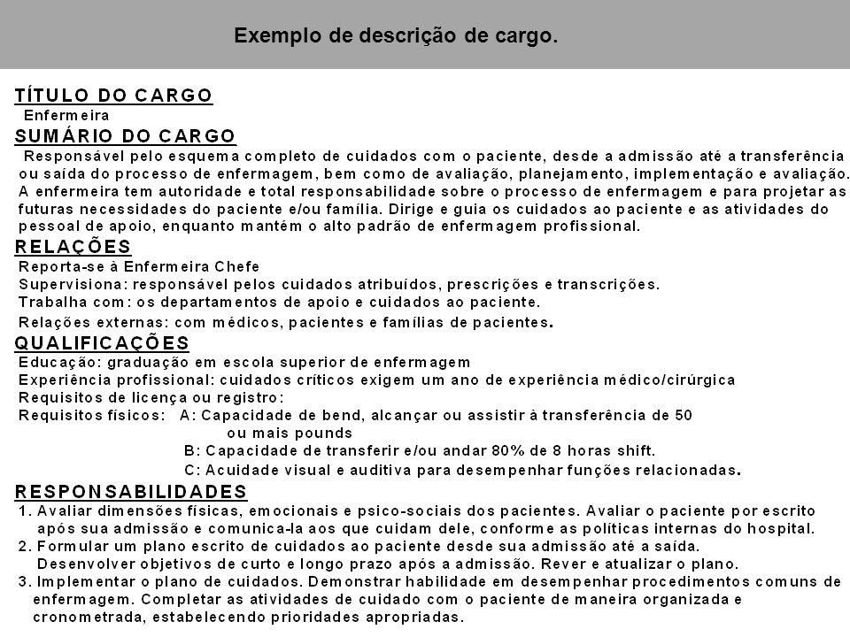 Exemplo de descrição de cargo.