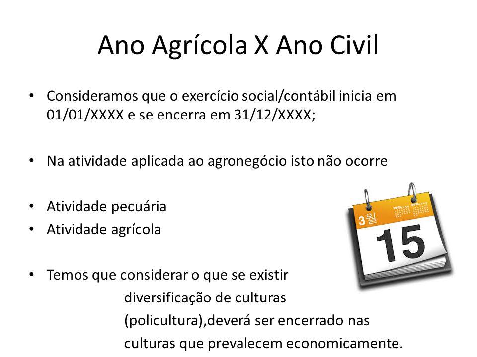 Ano Agrícola X Ano Civil