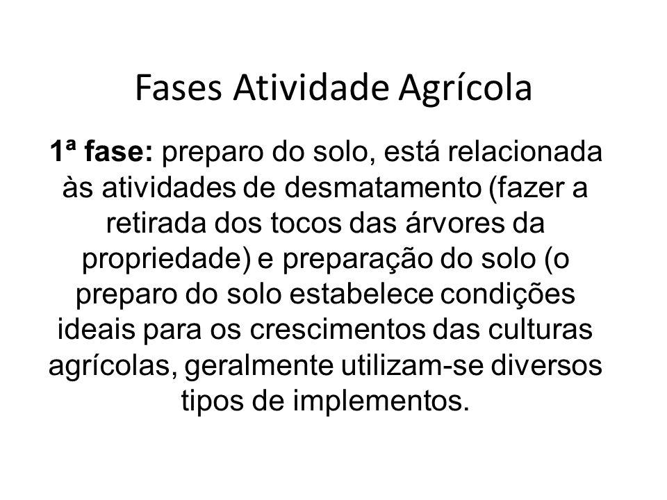 Fases Atividade Agrícola