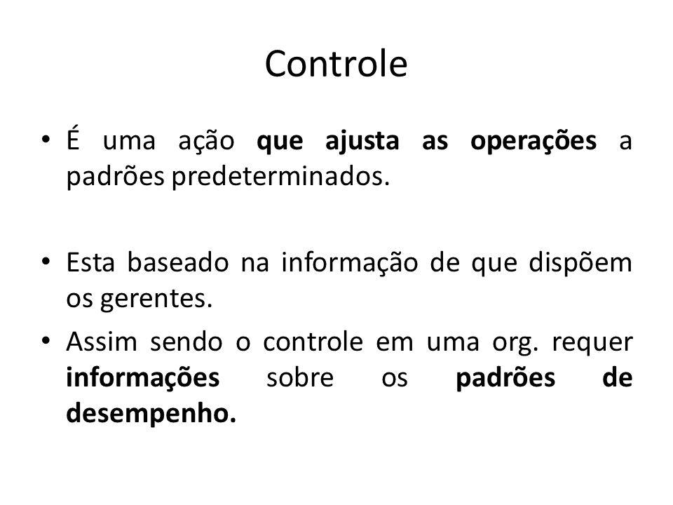 Controle É uma ação que ajusta as operações a padrões predeterminados.