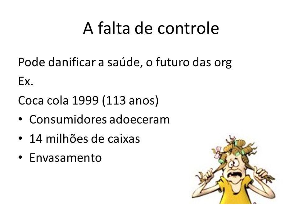A falta de controle Pode danificar a saúde, o futuro das org Ex.