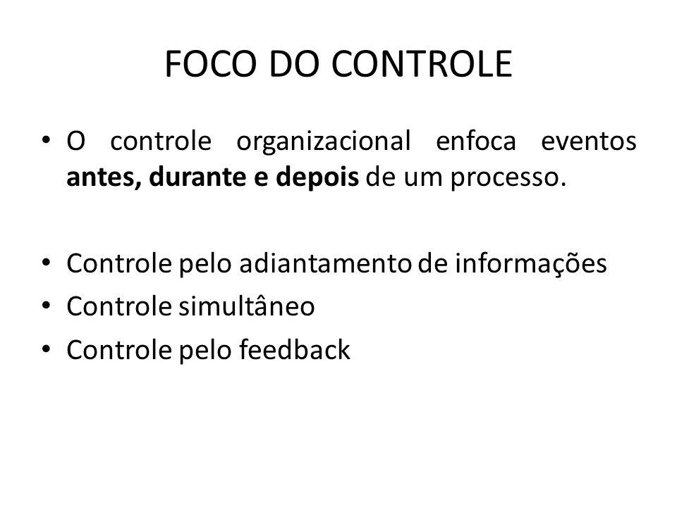 FOCO DO CONTROLE O controle organizacional enfoca eventos antes, durante e depois de um processo. Controle pelo adiantamento de informações.