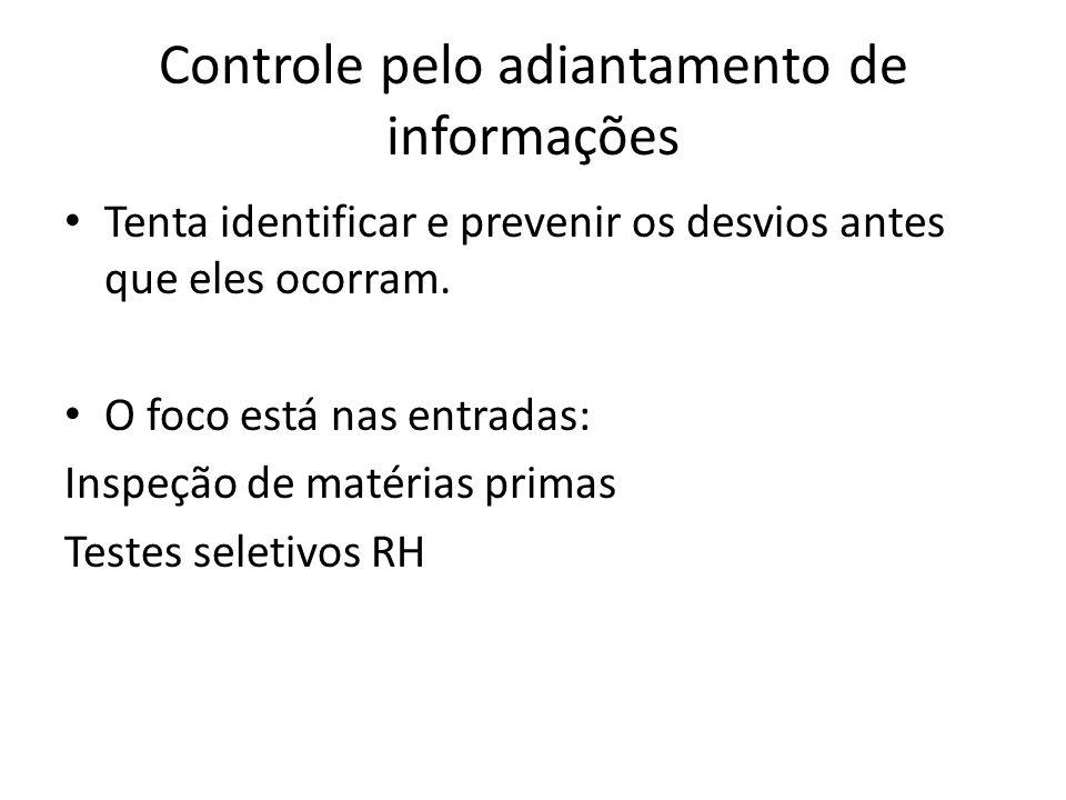 Controle pelo adiantamento de informações