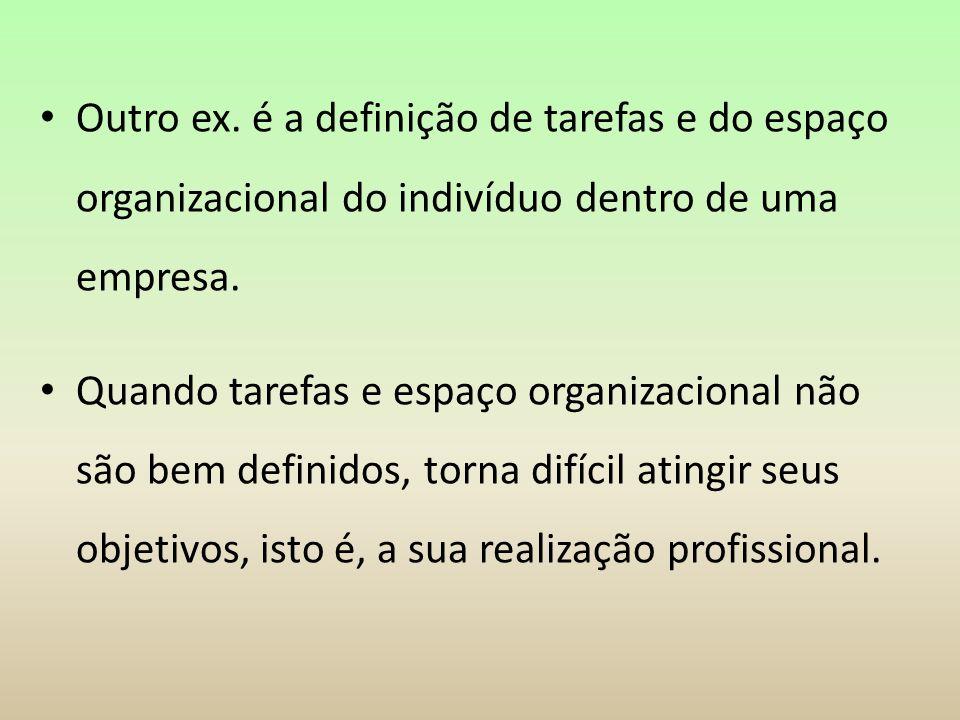 Outro ex. é a definição de tarefas e do espaço organizacional do indivíduo dentro de uma empresa.