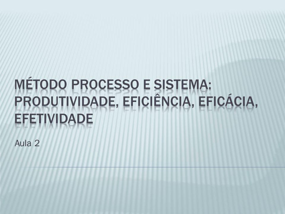 Método Processo e Sistema: Produtividade, Eficiência, Eficácia, Efetividade