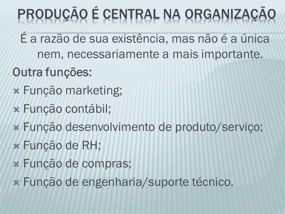 Produção é central na organização