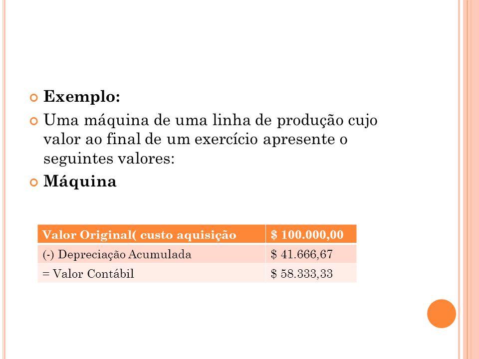 Exemplo: Uma máquina de uma linha de produção cujo valor ao final de um exercício apresente o seguintes valores: