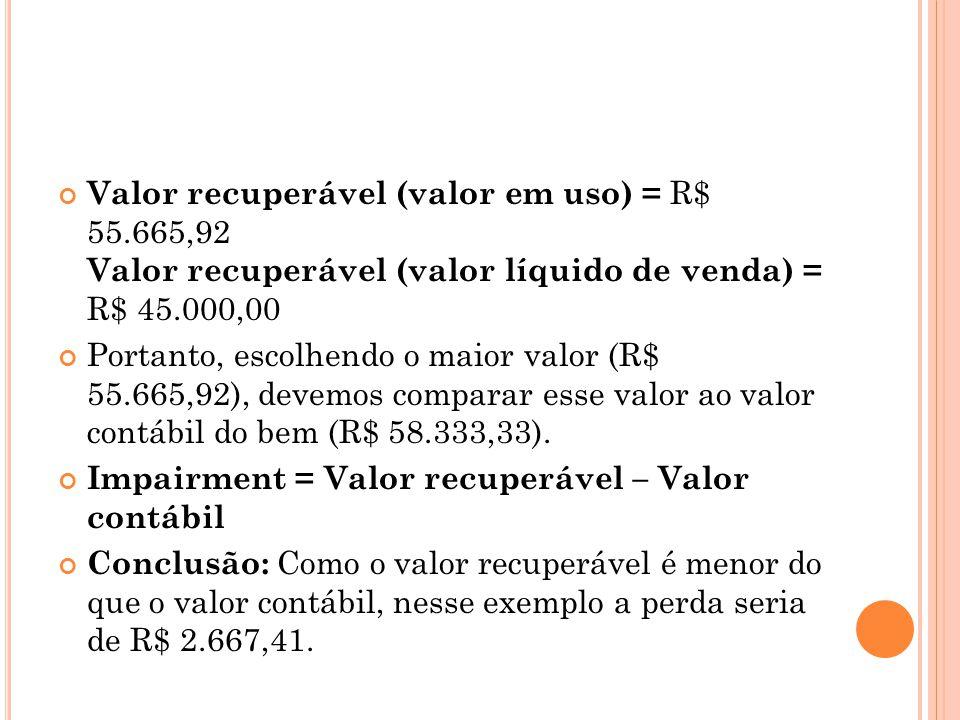 Valor recuperável (valor em uso) = R$ 55