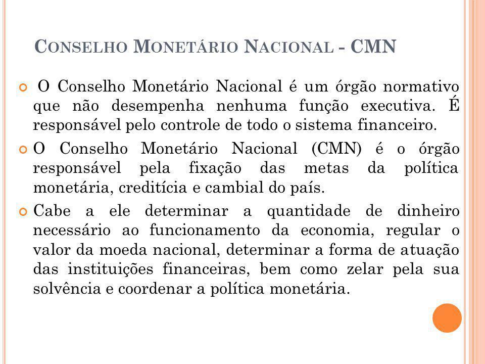 Conselho Monetário Nacional - CMN