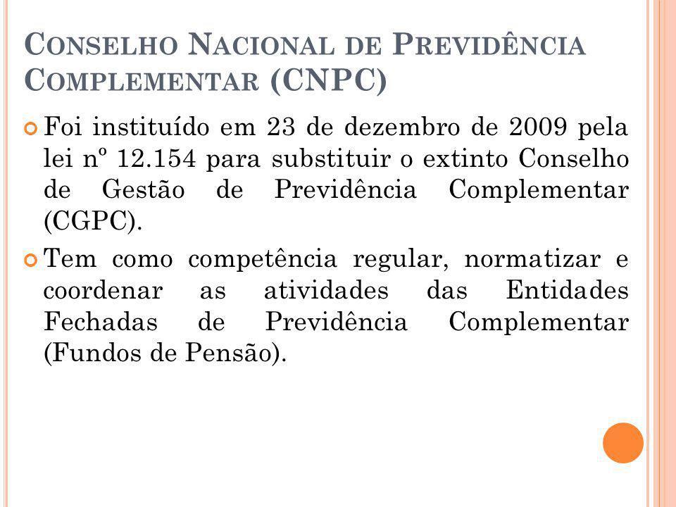 Conselho Nacional de Previdência Complementar (CNPC)
