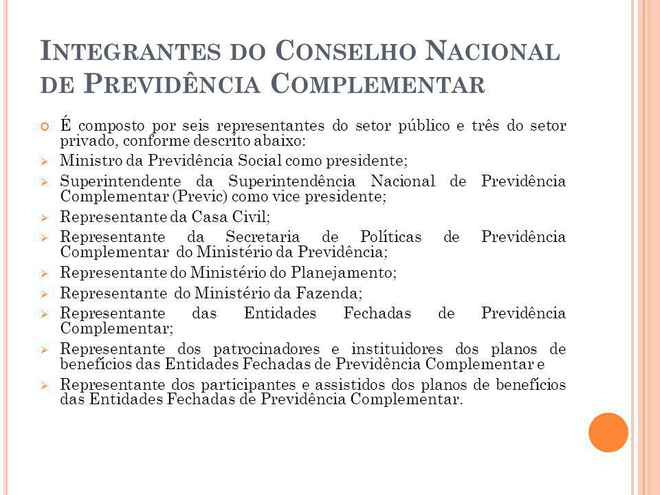 Integrantes do Conselho Nacional de Previdência Complementar