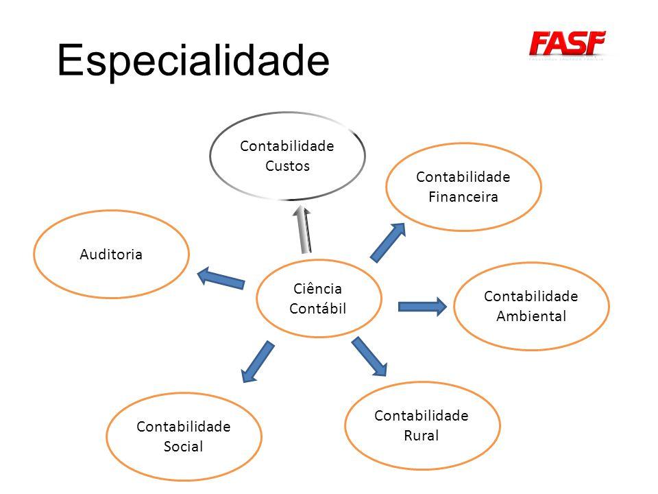 Especialidade Contabilidade Custos Contabilidade Financeira Auditoria