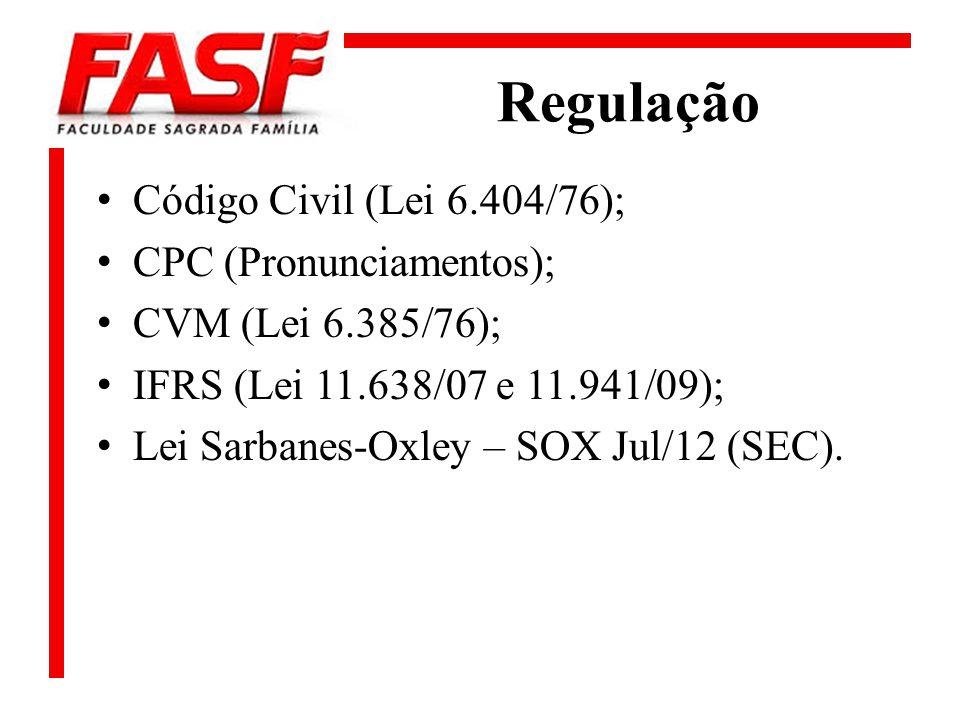 Regulação Código Civil (Lei 6.404/76); CPC (Pronunciamentos);