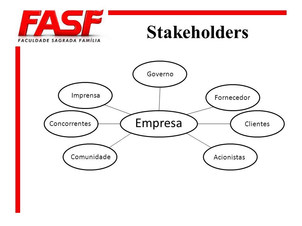 Stakeholders Empresa Governo Imprensa Fornecedor Concorrentes Clientes