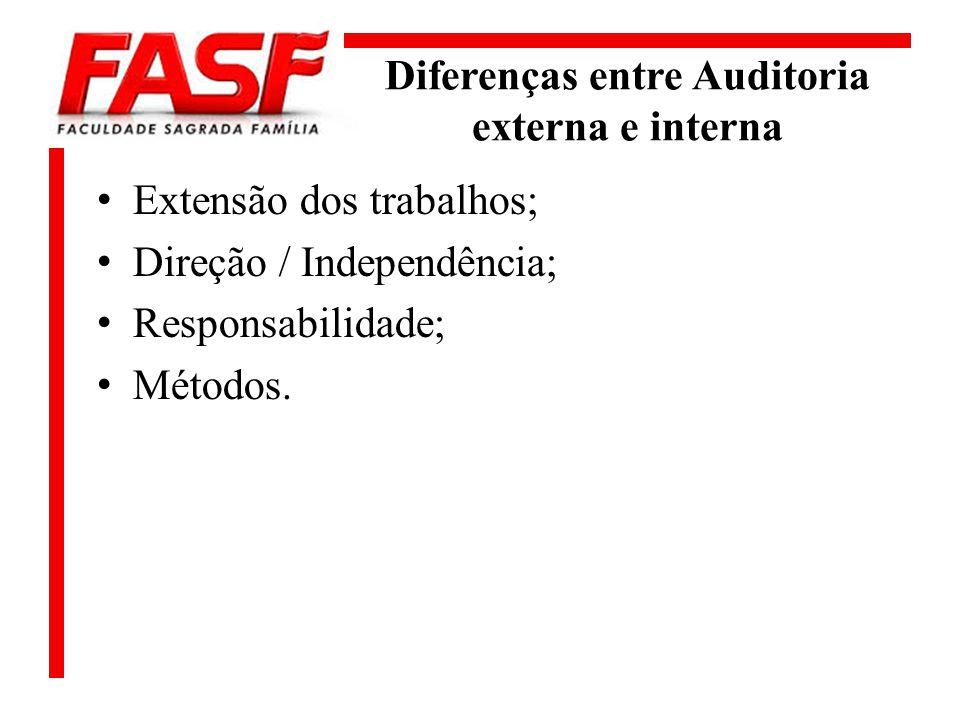 Diferenças entre Auditoria externa e interna