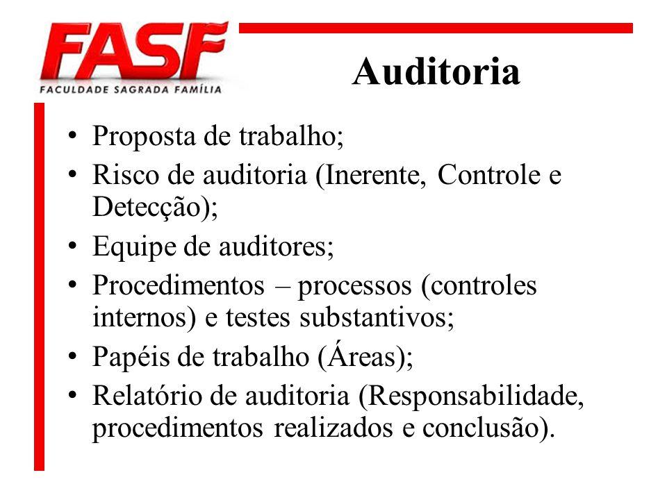 Auditoria Proposta de trabalho;