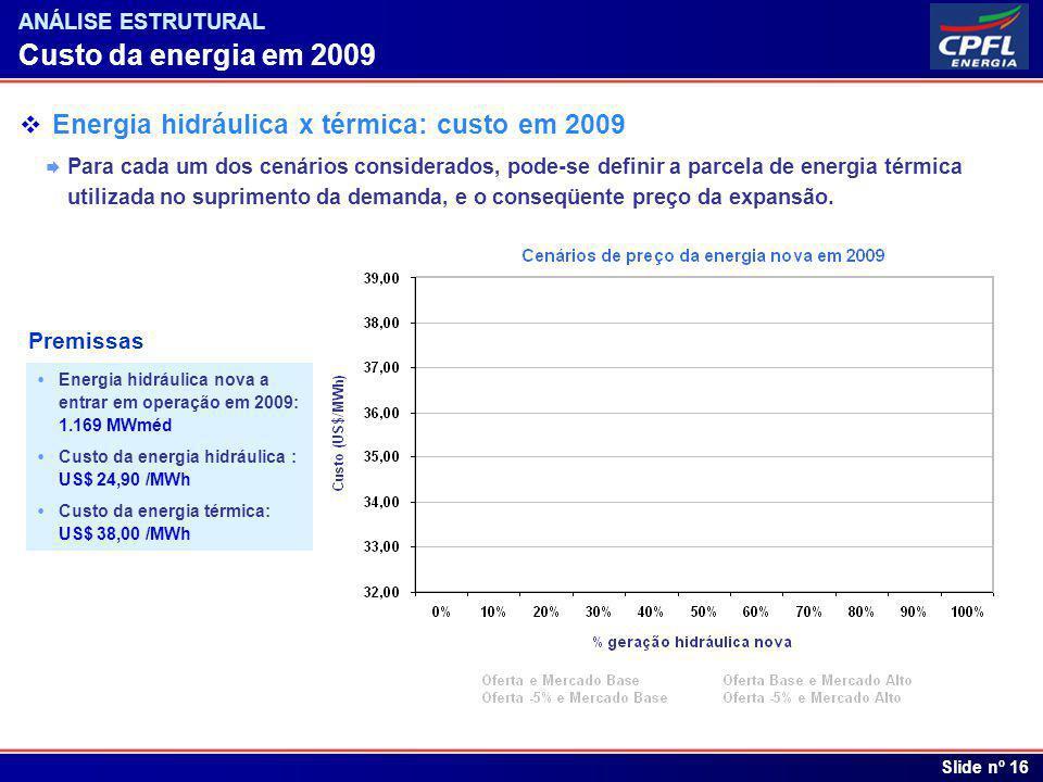 Índice Custo da energia em 2009