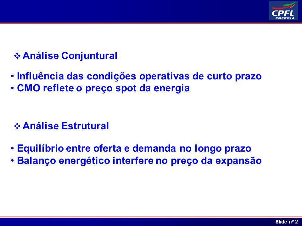 Influência das condições operativas de curto prazo