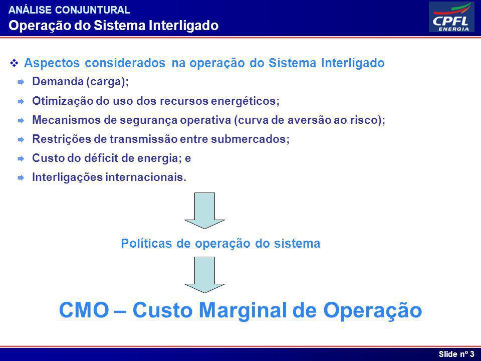 Políticas de operação do sistema CMO – Custo Marginal de Operação