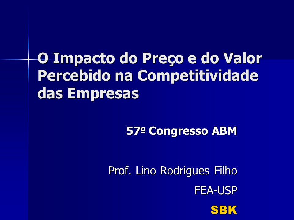 O Impacto do Preço e do Valor Percebido na Competitividade das Empresas