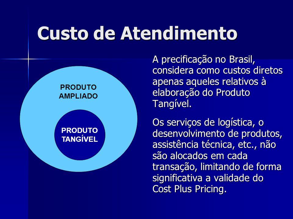 Custo de Atendimento A precificação no Brasil, considera como custos diretos apenas aqueles relativos à elaboração do Produto Tangível.