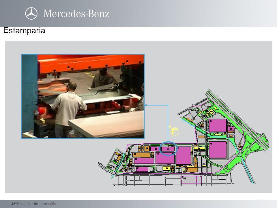 Estamparia A planta de São Bernardo do Campo possui uma estamparia principalmente voltada para a produção de peças consumidas na própria fábrica.