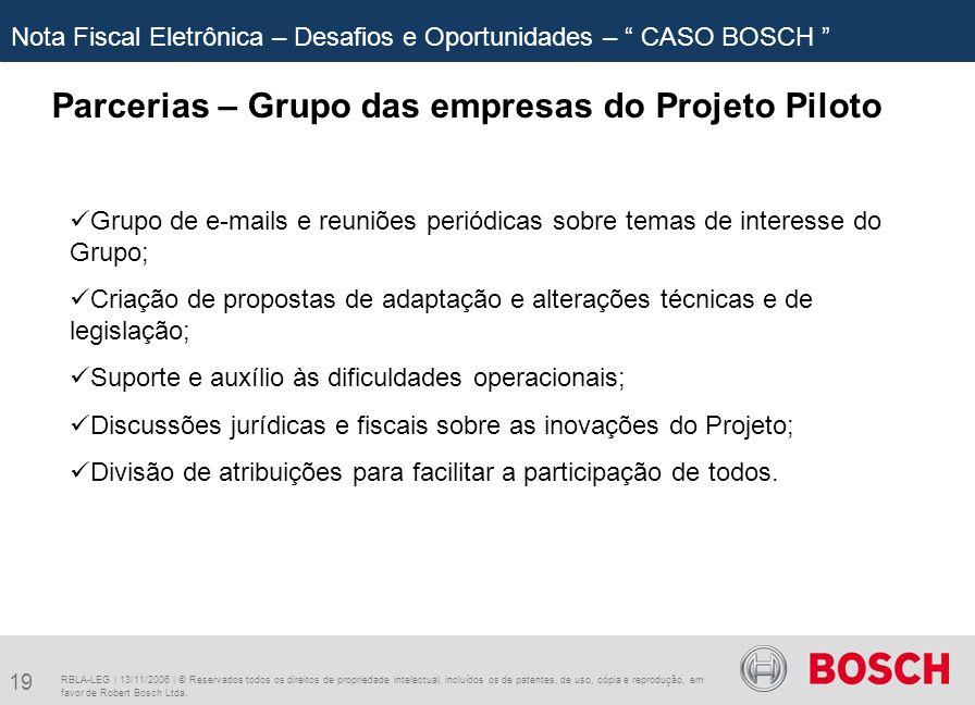 Parcerias – Grupo das empresas do Projeto Piloto