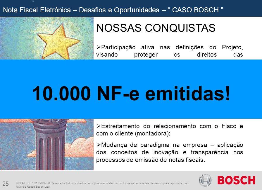 10.000 NF-e emitidas! NOSSAS CONQUISTAS